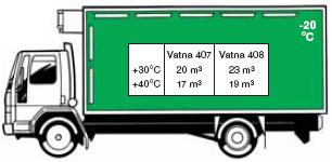 Эвтектические холодильные агрегаты Carrier