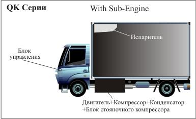 Схема установки рефрижераторов Kingtec K693DE и K693DEH в фургоне