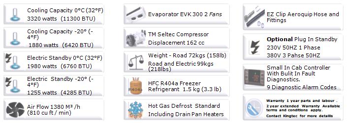 Технические характеристики рефрижераторов Kingtec S293, S293E, S293H